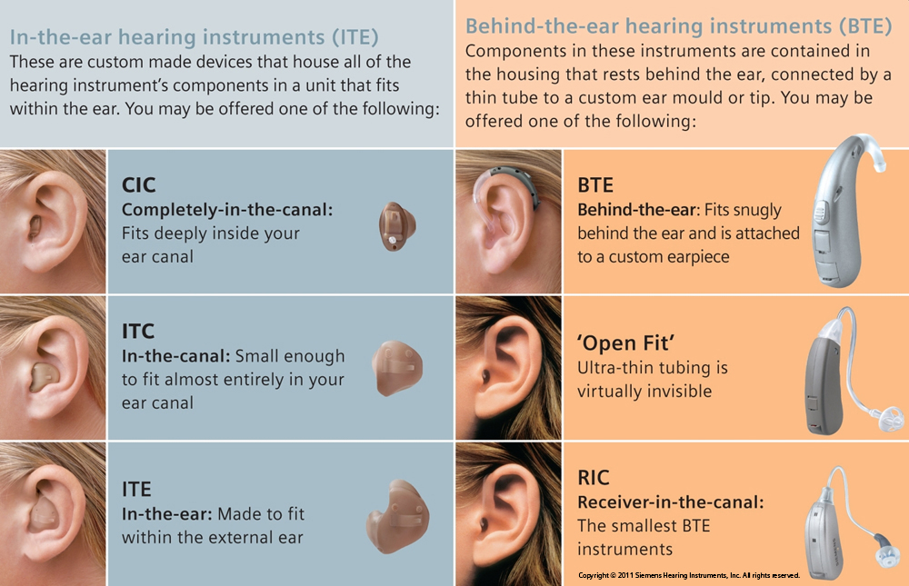 Hearing Aid Styles & Brands